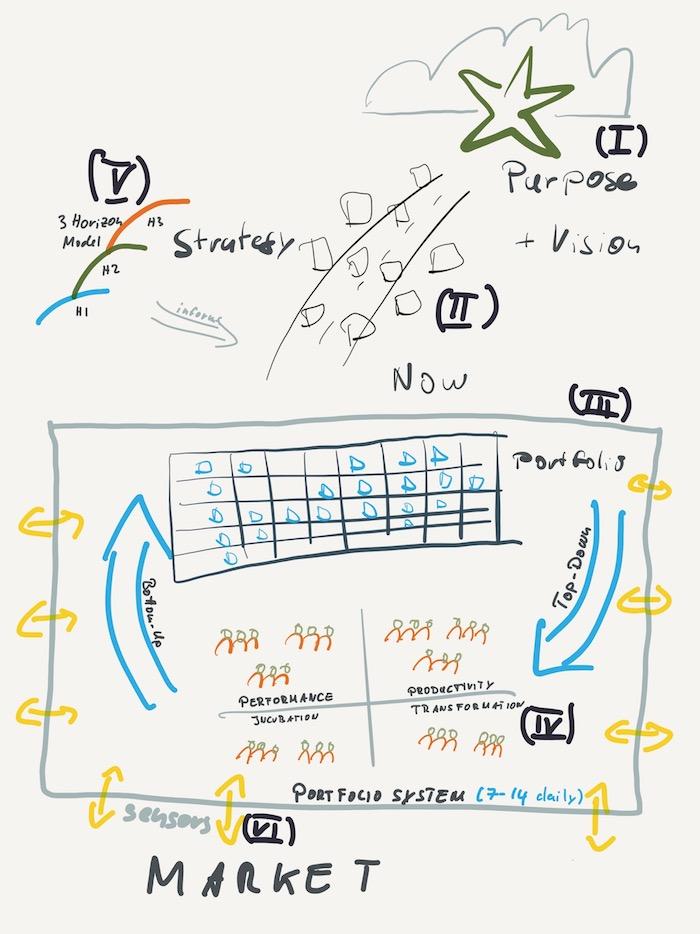 Company System